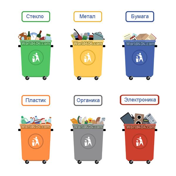 Сортировка мусорных отходов по бакам